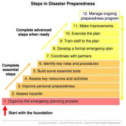 eric gebbie public health and emergency preparedness