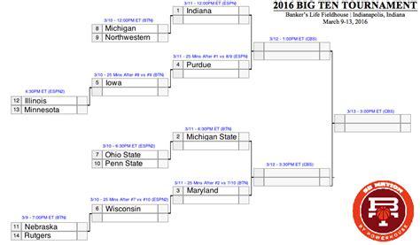 2016 big ten tournament printable bracket 2016 big ten tournament bracket with game times and where