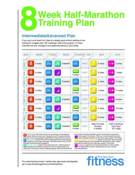 half marathon training plans on pinterest half marathon training half marathon training plan half marathon pinterest