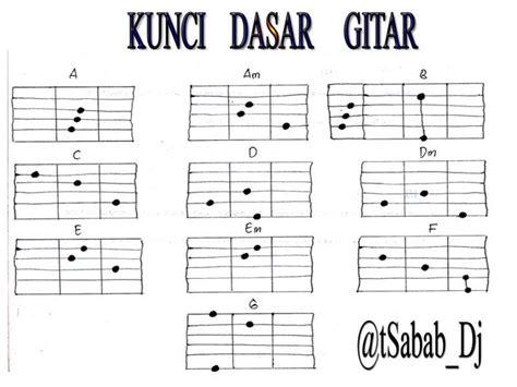 belajar kunci gitar em7 9 cara belajar bermain gitar untuk pemula kunci dasar