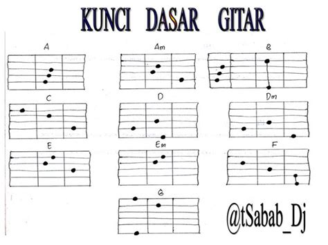 belajar kunci gitar permulaan 9 cara belajar bermain gitar untuk pemula kunci dasar