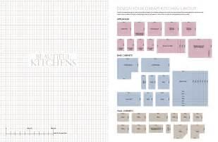 Kitchen Design Planner Free by Grid Layout Design Images