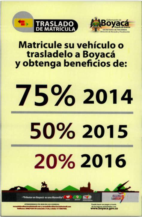 pago impuesto boyaca impuestos de vehiculos tunja 2015 impuestos impuestos