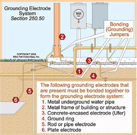 Elcb 16a Kabel sahrul ramadhan cara testing elcb dan grounding instalasi