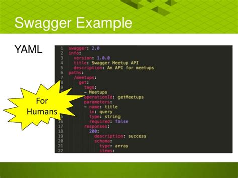 yaml layout exles api design first with swagger