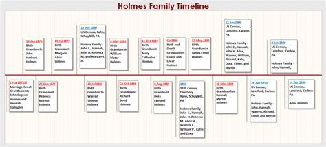 29 Images Of Family Timeline Template Free Eucotech Com Family Tree Timeline Template