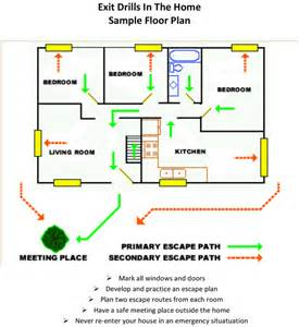 Emergency Exit Plan Template by Survival Kit Food Home Safety Emergency Plan