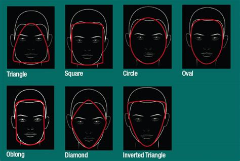 foil highlight placement guide a closer examination at face shapes for the stylist