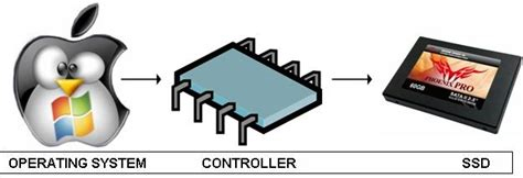 meaning integrated circuitry meaning of integrated circuitry 28 images definition of integrated circuits chegg