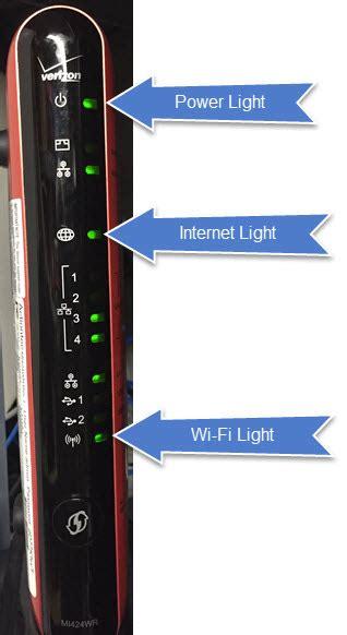 internet light not on internet light not blinking on router mouthtoears com