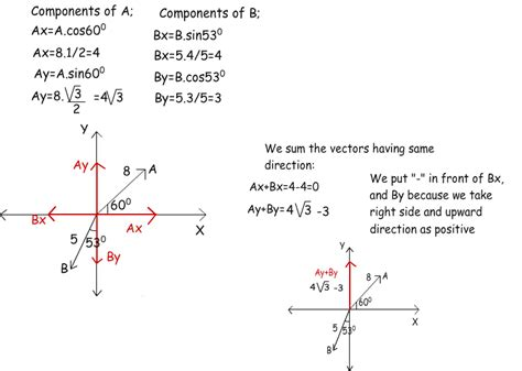 opencl tutorial vector addition addition worksheets 187 vector addition worksheets with