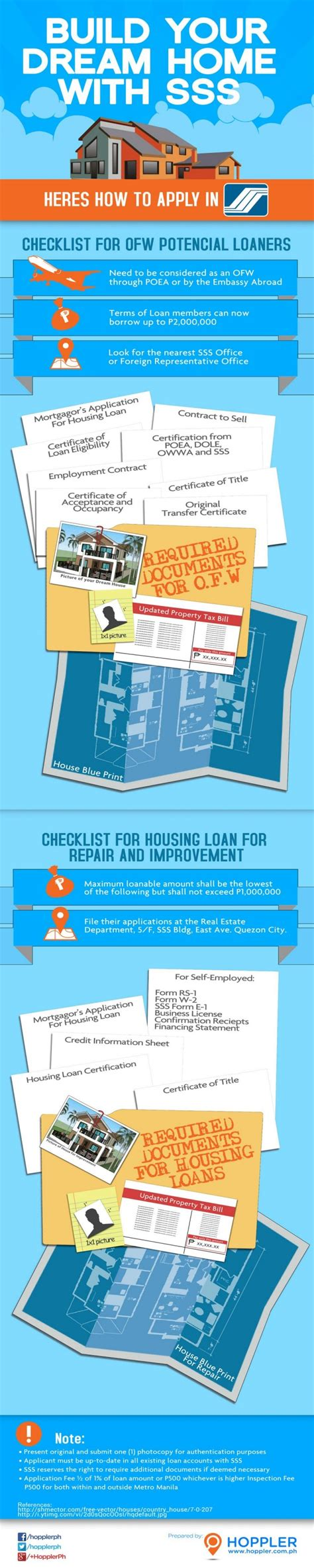 sss housing loan how to apply for an sss housing loan the ultimate guide