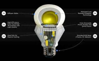 What Is The Best Led Light Bulb The New Cree Bulb Aims To Change All That Throwing 800 Lumens Of Light While Also