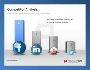 linkedin strategy template linkedin presentation template tomyads info
