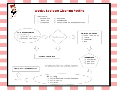 daily bedroom cleaning checklist four free printable cleaning checklists housewife how to s 174