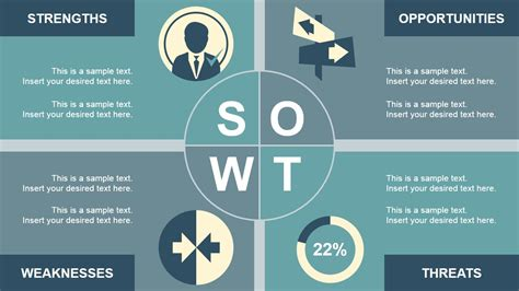 retro swot analysis powerpoint template slidemodel