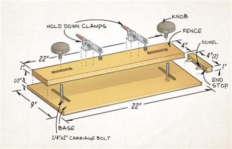 how to taper 4x4 table legs tapering jig canadian woodworking magazine