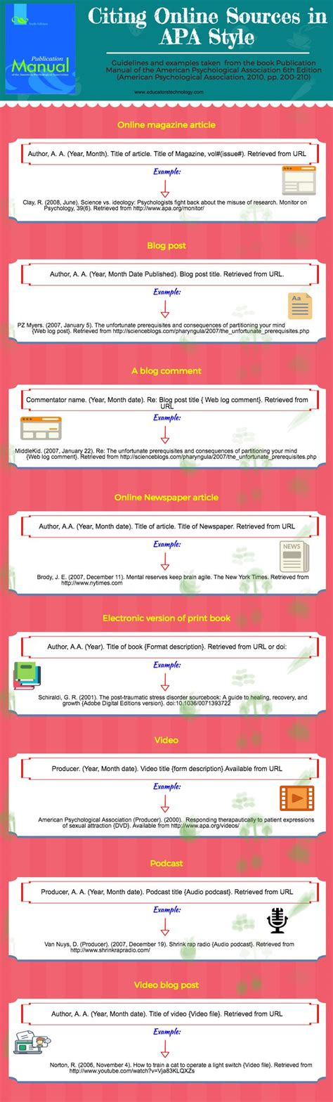 essay structure visual guide 25 best ideas about apa style on pinterest apa style