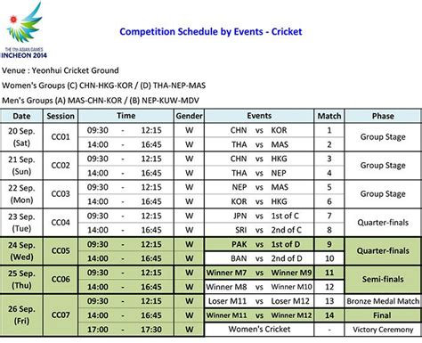 pcb 2014 malaysia malaysia pcb schedule 2014 pcb 2014 schedule download