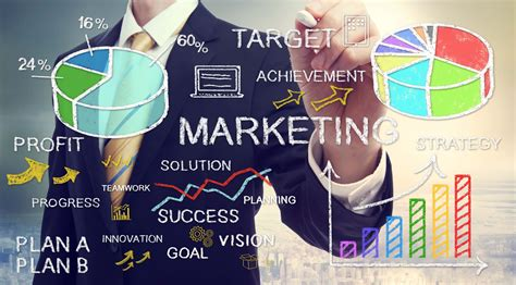 marketing interview questions for marketing managers
