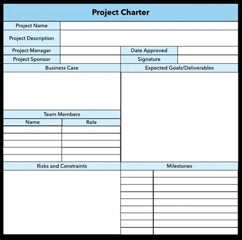 one page project charter template project charter exle template business