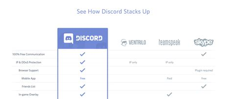 discord disable auto start why discord was able to raise 50m at a 700m valuation