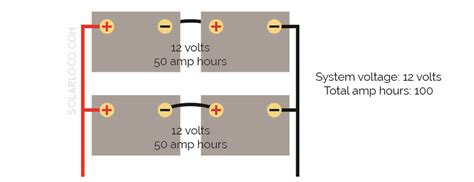 wiring batteries in parallel diagram 36 wiring diagram
