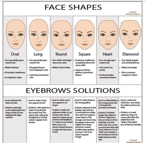 7 Tips To Shape Your Brows Like A Pro by Eyebrow For Your Shape Trusper