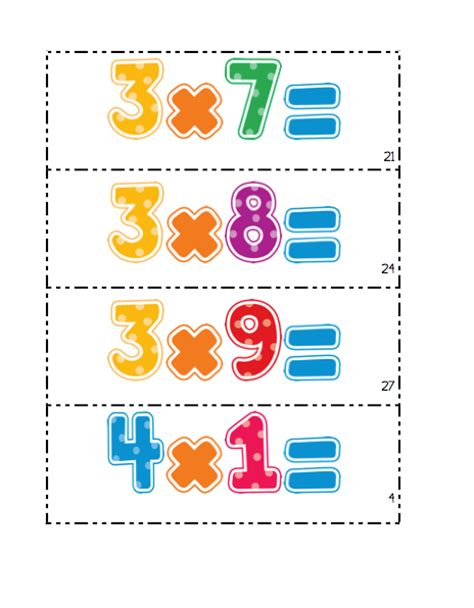 printable times tables without answers multiplication times table chart without answers angry
