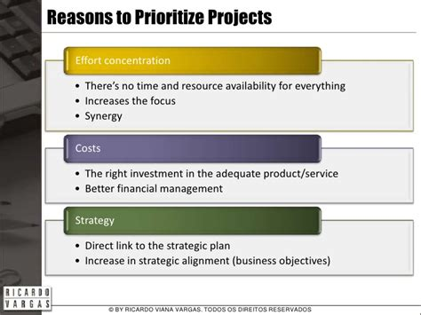 exles of project prioritization criteria