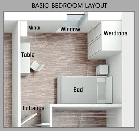 how to feng shui a small bedroom best 25 feng shui bedroom layout ideas on pinterest feng shui small bedroom feng