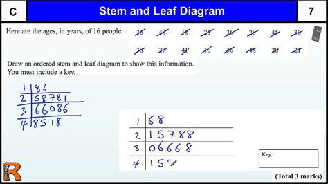 stem and leaf diagram gcse stem and leaf diagrams gcse maths foundation revision