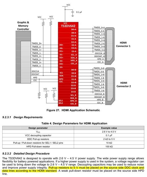 47k pull up resistor ts3dv642 where to place 47k pull up resistor for hdmi sink application switches