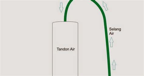 cara membuat yayasan tenaga kerja awan on web pompa air tenaga gravitasi