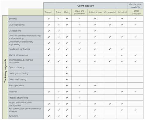 capability matrix template capability matrix aveng