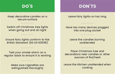 the do s and don ts of christmas tree decorating telegraph home decorating do s and don ts home design