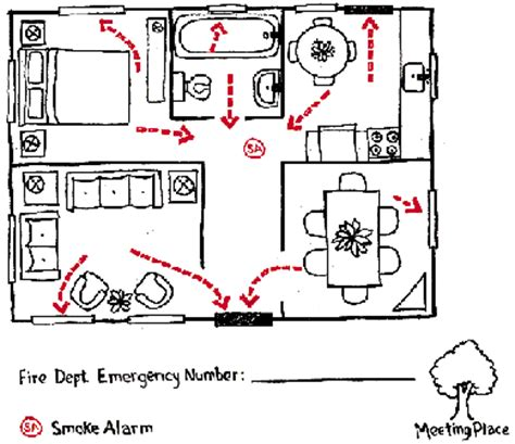 fire escape plans for home evacuation fire