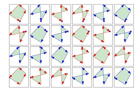 Yith The Polygon V1 1 4 dip4fish simple direct quadrilaterals found with the