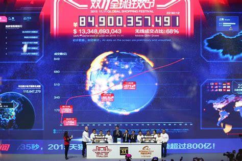 alibaba nyse 알리바바의 싱글데이 하루 16조 5 000억 원 매출 가운데 69 가 모바일 결제 itworld korea
