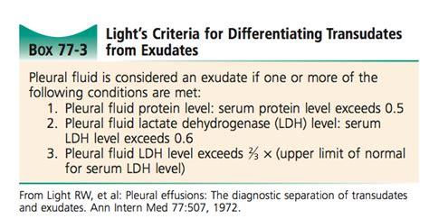 Light Criteria by Crackcast E077 Pleural Disease Canadiem