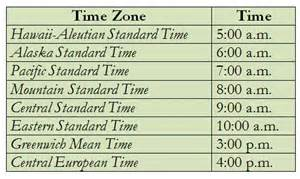 usa time zones converter united states time zones converter