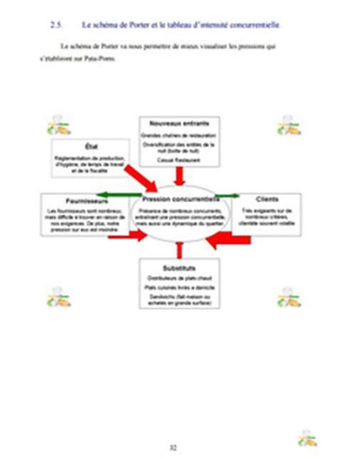 Modã Le Plan D Commercial Gratuit Pdf Modele Business Plan Restaurant Gratuit Document