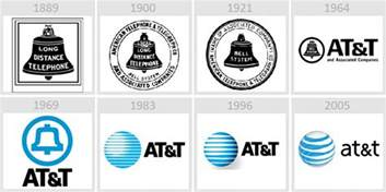 logo design the evolution of popular brands inspiredology