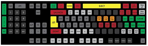 fsx keyboard template possibly the ultimate keyboard for flight sim hardware