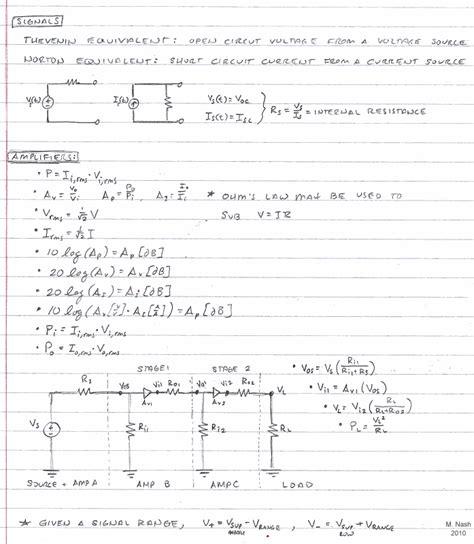 Electrical Formulas Cheat Sheet Car Interior Design