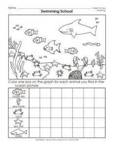 counting fish coloring page images