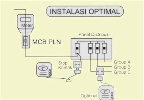 Penghemat Listrik 400 Watt Sd 4400 Watt tacsavingenergy power guard penghemat listrik hingga 30