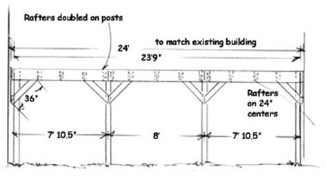 Attached Carport Building Plans by Build An Attached Carport How To