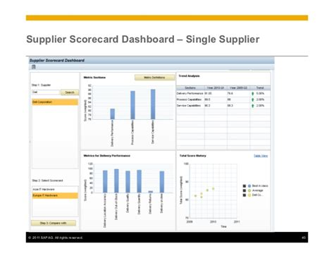 supplier report card template supplier report card template sle supplier evaluation 7