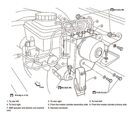 repair anti lock braking 2009 nissan cube free book repair manuals repair guides anti lock brake system control module autozone com